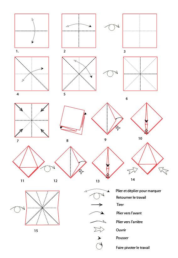 Mod le origami de couronne de f tes en papier - Origami facile a faire pour noel ...